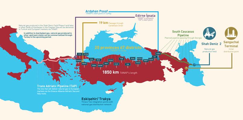 World Bank, Azerbaijan sign TANAP loan