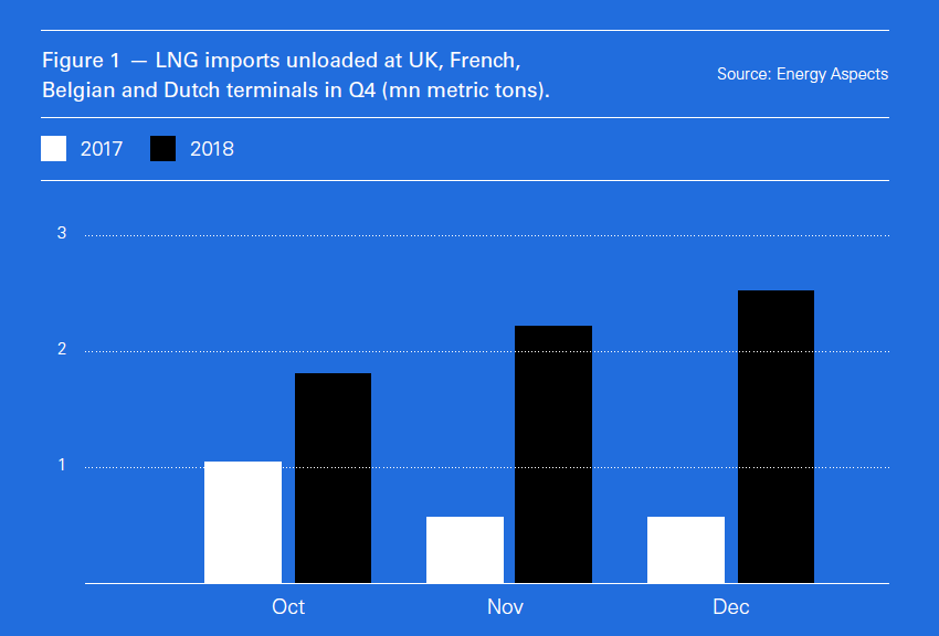 Germany advances LNG import plans [NGW Magazine]