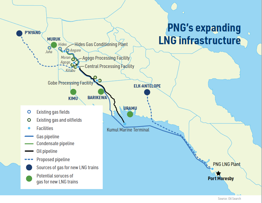 Papua LNG yet to reach take-off