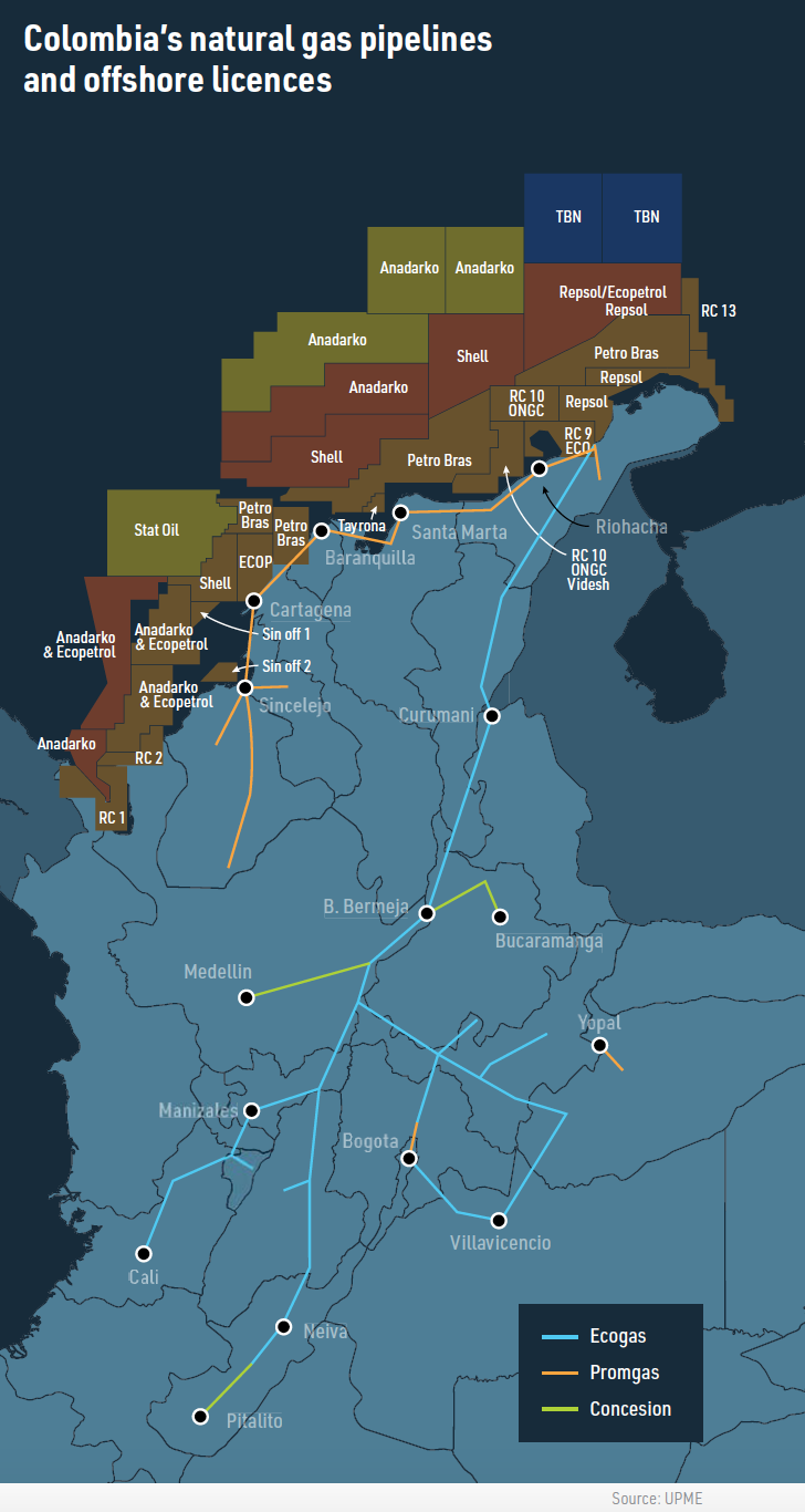 Country Focus: Colombia: A Small and Uncertain Market for LNG [LNG Condensed]