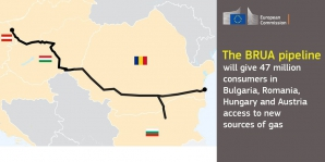 Romania-Hungary Pipe to Flow By End-2019: FGSZ