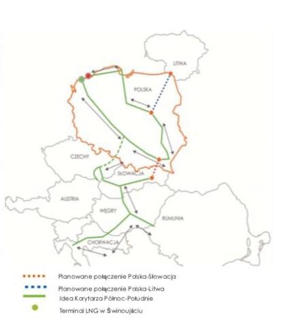 Poland Opens Precursor of Pipe to Croatia