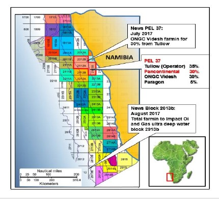 2nd Farm-in for Namibia Offshore Licence