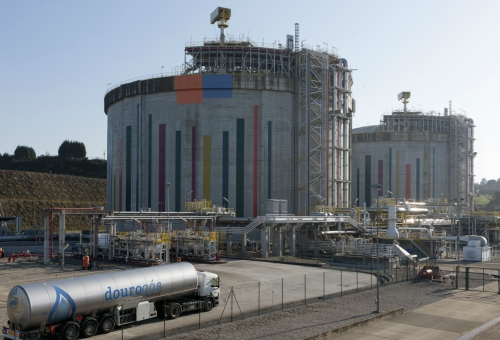 Natural Gas Supplier In Portugal