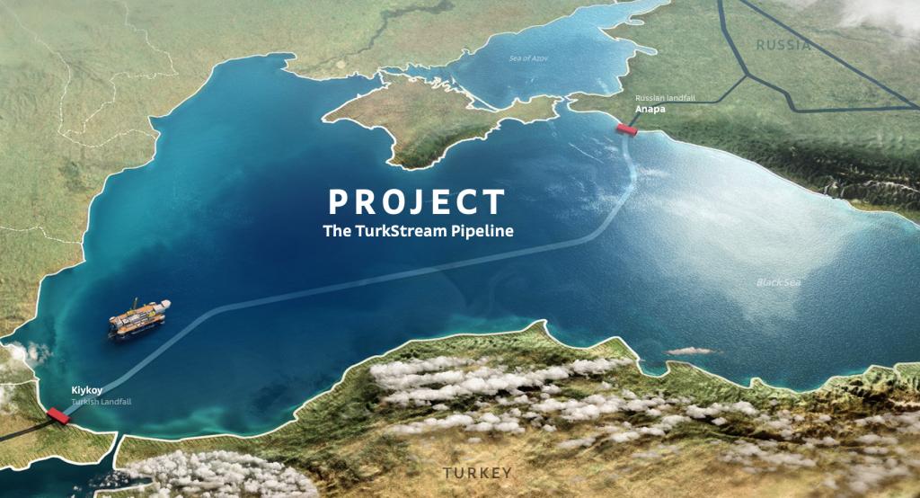 Turkstream Gas Pipeline Project: A Compendium